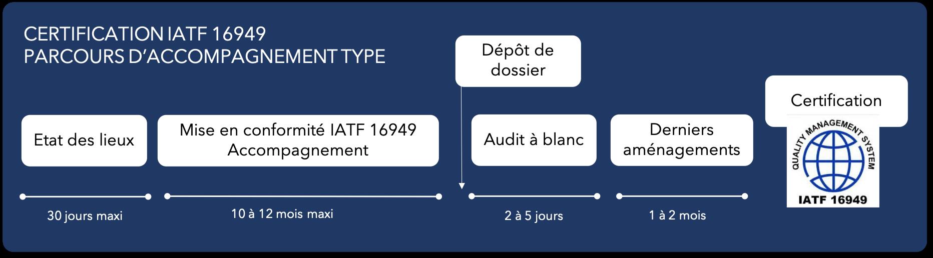 certification-automobile-IATF-16949
